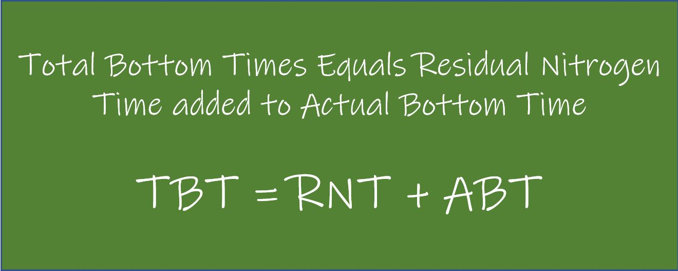 RDP Plus – Properly Calculate Total Bottom Time on repetitive dives