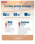 Flying After Diving